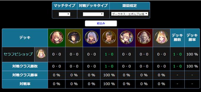 result-v-1-2-3