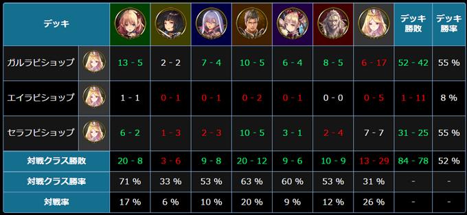 battle-result-20161014